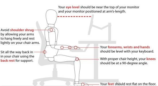 Chair Use With Back Rest Up To Your Shoulder Make Sure That The Support Is At 90 Degrees Sitting Surface Always Sit All Way In