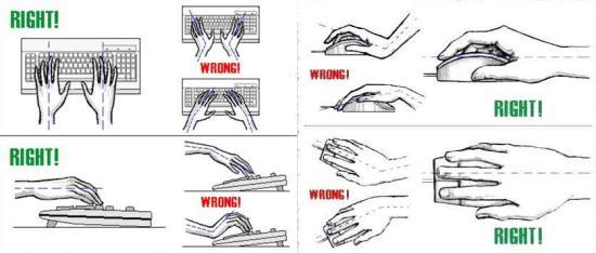 Workplace Ergonomics To Prevent Back Pain Circle Of